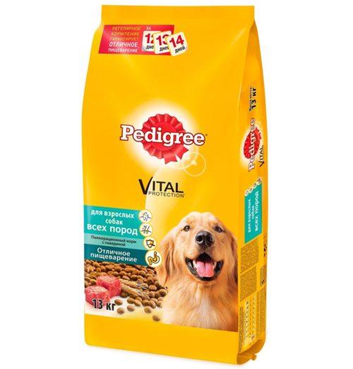 обзор корма для собак