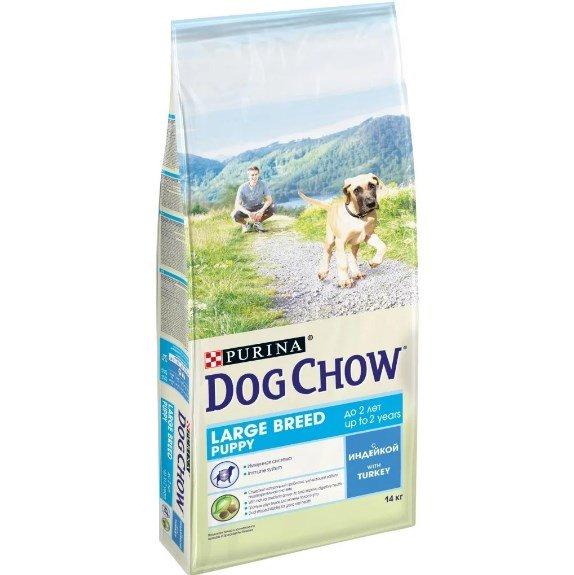 Корм для собак Dog Chow (Дог Чау)