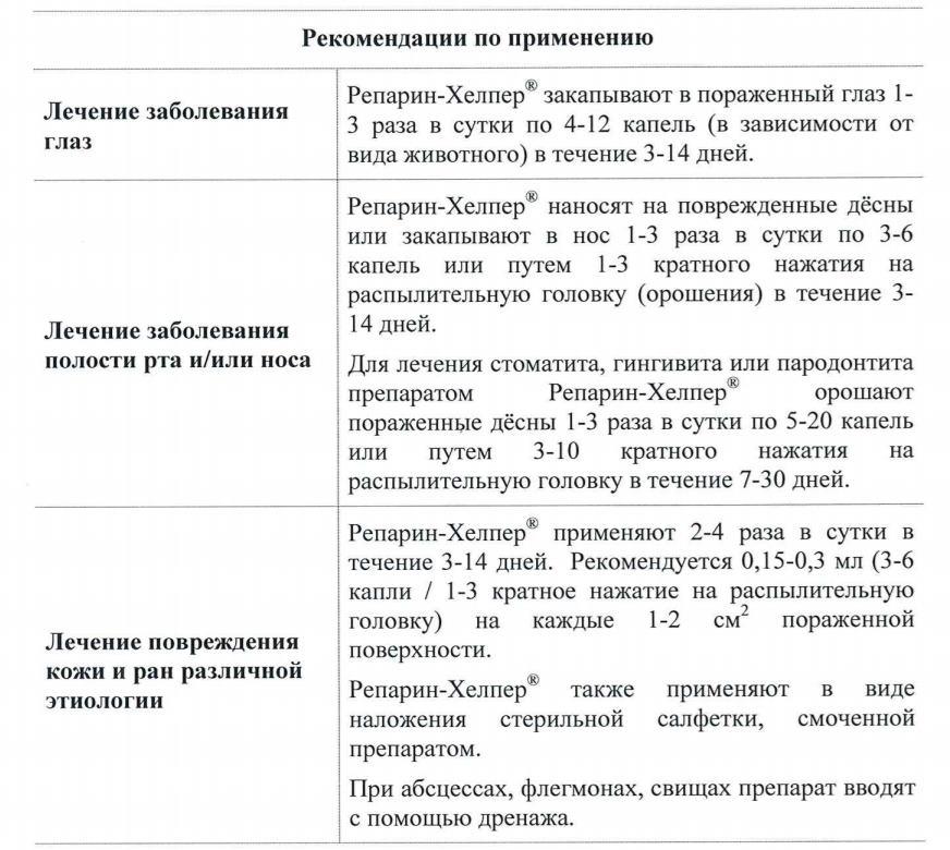 Регенеративный и иммуномодулирующий препарат Репарин-Хелпер®